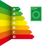 Energy efficiency rating and icon of washing machine Royalty Free Stock Photography