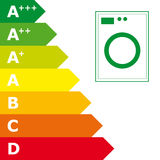 Energy efficiency rating and icon of washing machine Royalty Free Stock Photo