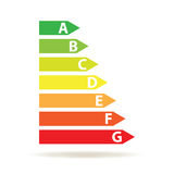Energy efficiency rating () Royalty Free Stock Photography