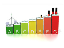 Energy Efficiency Rating in Industry. 3D render of an energy efficiency rating chart found on many modern, electrical and gas appliances. Stylised to represent stock illustration