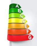 Energy Efficiency Rating Royalty Free Stock Photography