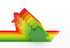 Energy Efficiency Rating Stock Images