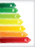 Energy efficiency rating labels Stock Photos