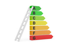 Energy efficiency rating with ladder Royalty Free Stock Images