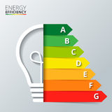 Energy efficiency rating with lightbulb. Royalty Free Stock Images