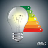 Energy efficiency rating with lightbulb. Stock Image
