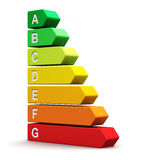 Energy efficiency rating scale Stock Photos