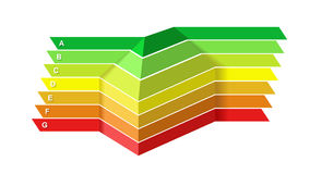 Energy efficiency rating scale. Royalty Free Stock Photos