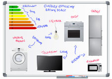 Energy efficiency rating scale Stock Photography
