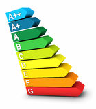 Energy efficiency rating sign. 3d illustration of energy efficiency sign rated from A to G on white background royalty free stock photography