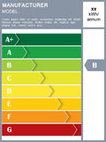 Energy efficiency rating table Stock Photos
