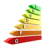 Energy efficiency ratio chart Stock Image