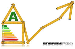 Energy Efficiency A - Ruler in the Shape of House. Energy Efficiency A - Yellow wooden folding ruler in the shape of a house with energy efficiency rating Stock Image
