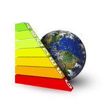 Energy efficiency scale Royalty Free Stock Image