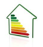 Energy efficiency scale Stock Photos