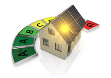 Energy efficiency scale Stock Photography