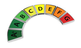 Energy efficiency scale Royalty Free Stock Photo
