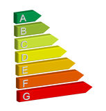 Energy efficiency scale 3d Stock Images