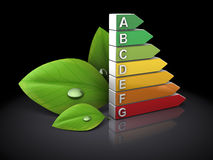 The energy efficiency scale with green leaves Stock Photography