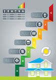 Energy efficiency steps. Illustration of color scale energy efficiency steps with house on grass Royalty Free Stock Image
