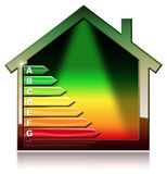Energy Efficiency - Symbol in the Shape of House. Energy Efficiency - 3D illustration of a symbol in the shape of house with energy efficiency rating. Isolated Stock Image