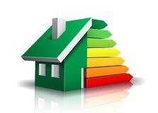 Energy Efficiency. Vector illustration of energy efficiency rating Stock Photos