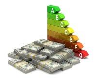 Energy efficiency Royalty Free Stock Photos