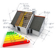 Energy efficient construction Royalty Free Stock Photography