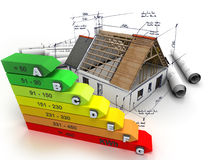 Energy efficient construction Royalty Free Stock Photo
