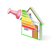 Energy efficient home. Royalty Free Stock Image
