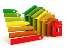 Energy efficient home Stock Photos