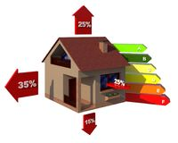 Energy efficient home construction, heat loss vector illustration