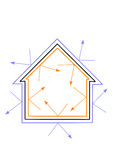 Energy Efficient House Royalty Free Stock Photo