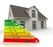 Energy efficient house Royalty Free Stock Photos
