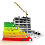 Energy efficient rated construction site Royalty Free Stock Photography