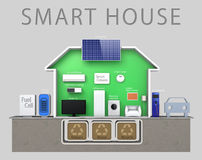 Energy efficient smart house illustration with tex. Energy efficient smart house illustration with `SMART HOUSE` text Royalty Free Stock Photo