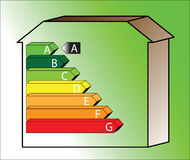 Energy House - Rate A. Energy saving scale - ratings A to G Stock Photo