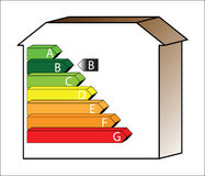 Energy House - Rate B. Energy saving scale - ratings A to G Royalty Free Stock Photos