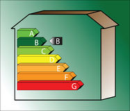 Energy House - Rate B. Energy saving scale - ratings A to G Stock Images