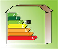 Energy House - Rate C. Energy saving scale - ratings A to G Royalty Free Stock Image