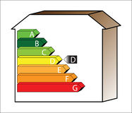 Energy House - Rate C. Energy saving scale - ratings A to G royalty free illustration