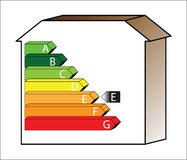 Energy House - Rate E. Energy saving scale - ratings A to G royalty free illustration