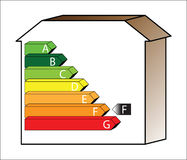 Energy House - Rate F. Energy saving scale - ratings A to G stock illustration
