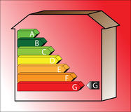 Energy House - Rate G. Energy saving scale - ratings A to G Stock Photo