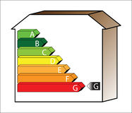 Energy House - Rate G. Energy saving scale - ratings A to G stock illustration