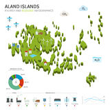 Energy industry and ecology of Aland Islands Stock Images