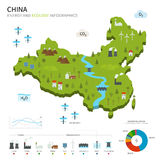 Energy industry and ecology of China Stock Photo