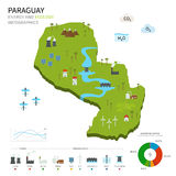 Energy industry and ecology of Paraguay Royalty Free Stock Photos