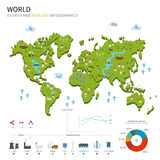 Energy industry and ecology of World Royalty Free Stock Images