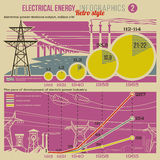 Energy infographic 2 Royalty Free Stock Photography
